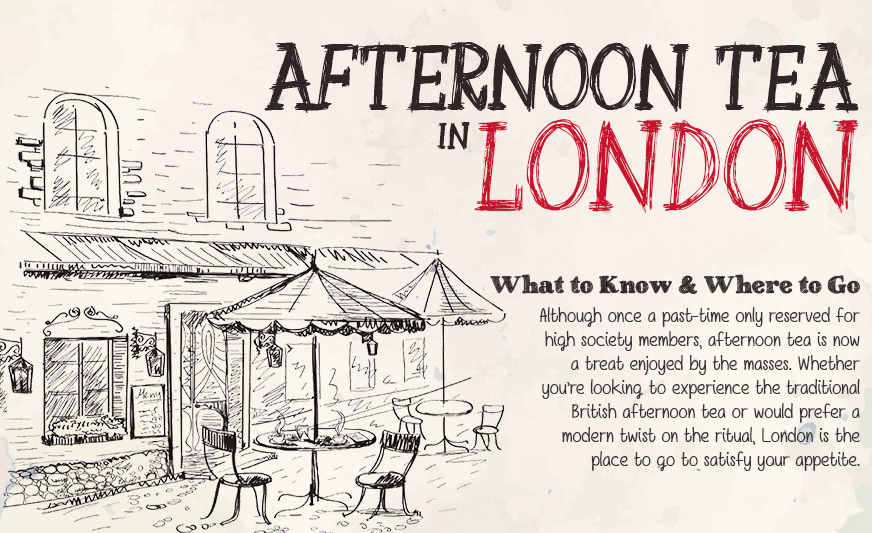 Afternoon Tea in London- infographic header