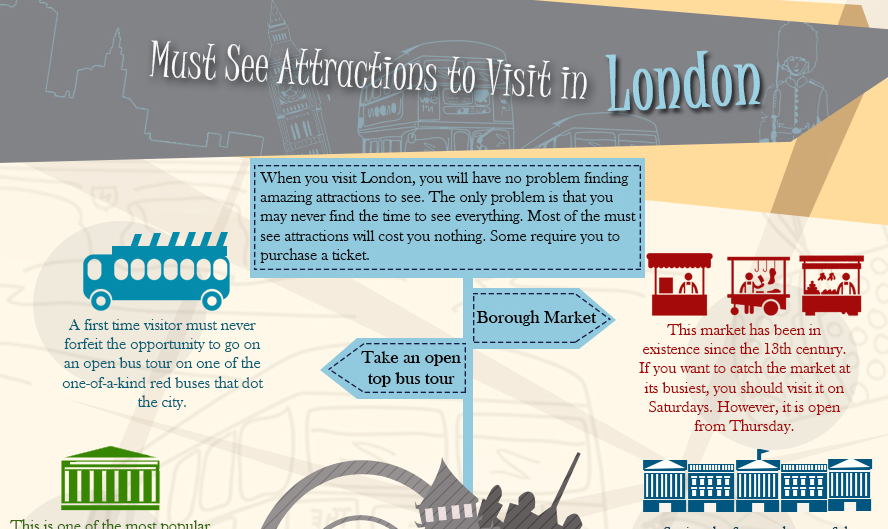 Must-See Attractions in London- infographic section
