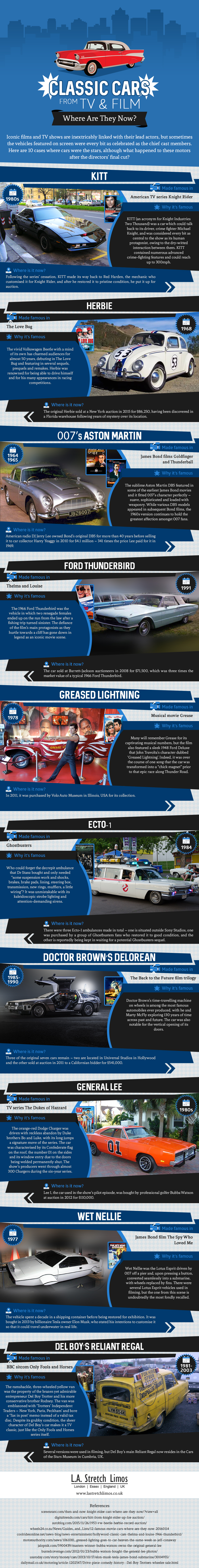 Classic Cars From TV & Film infographic