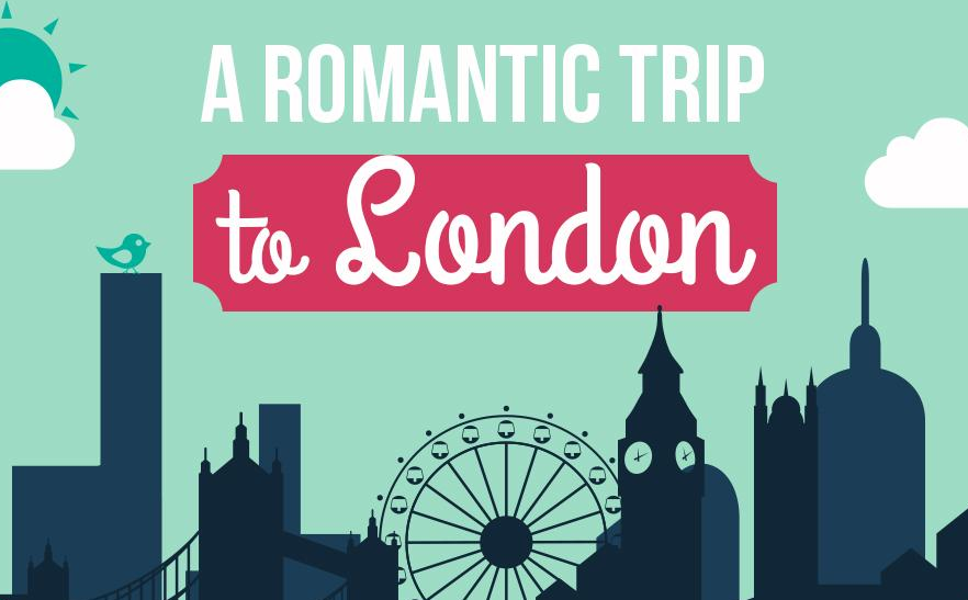 A Romantic Trip to London- infographic header image
