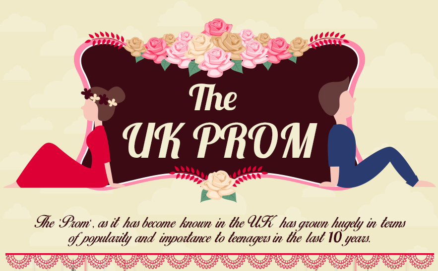 The UK Prom- infographic header image