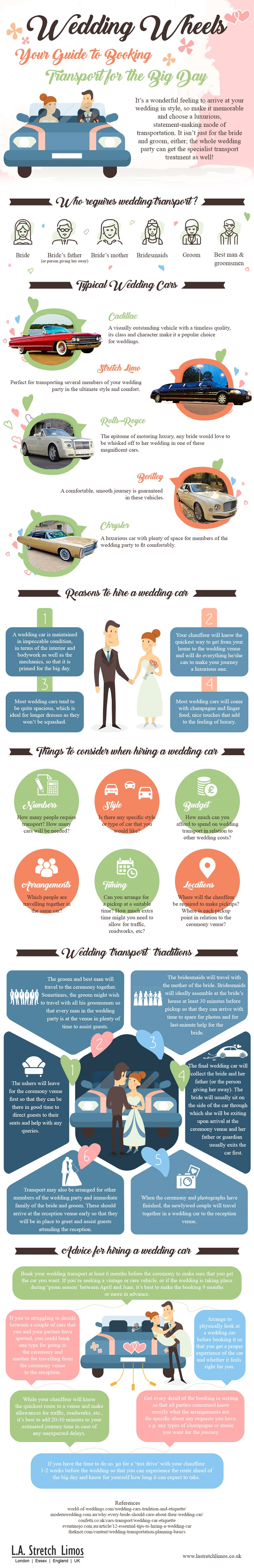 Wedding Wheels: Your Guide to Transport for the Big Day Infographic