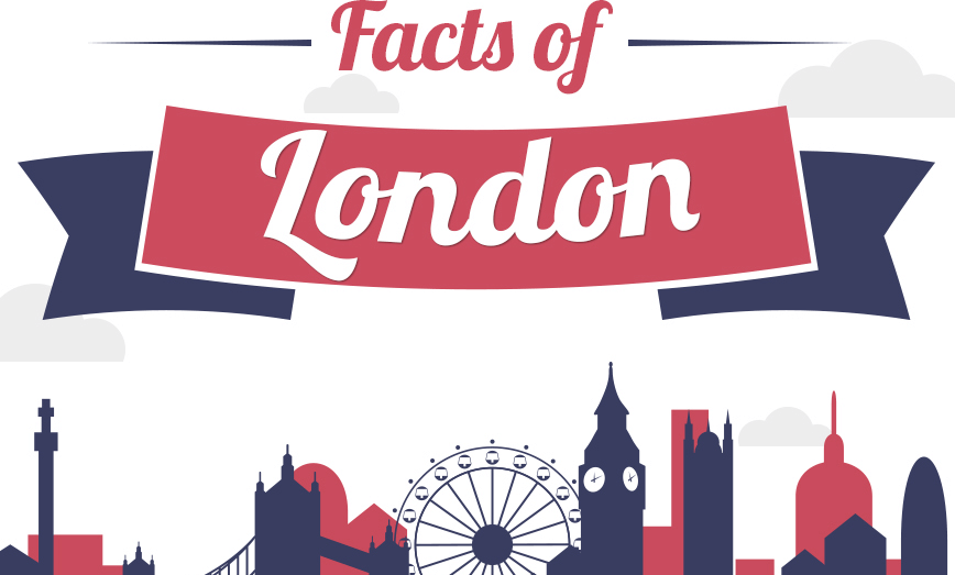 Facts of London- infographic header