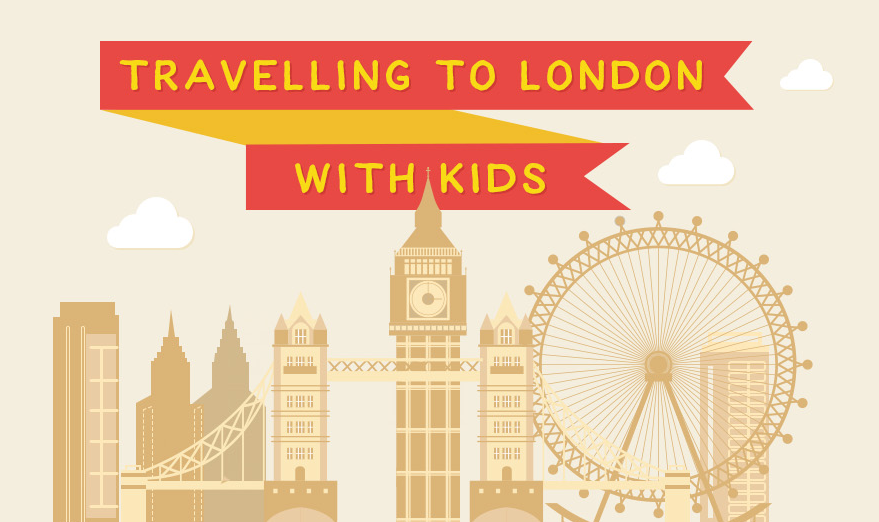 Travelling to London with kids header image