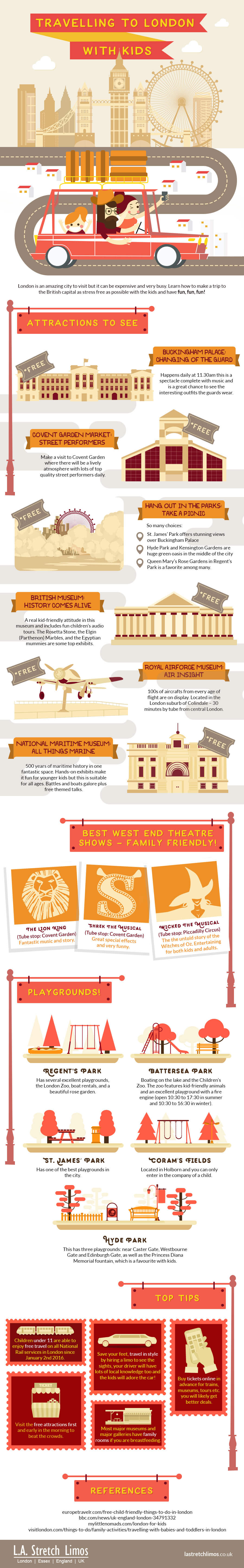 Travelling to London with Kids infographic
