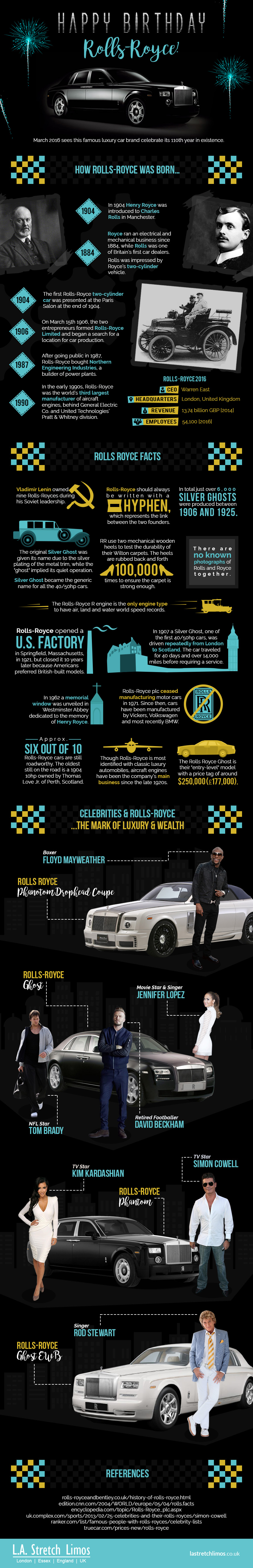 Happy Birthday Rolls-Royce infographic