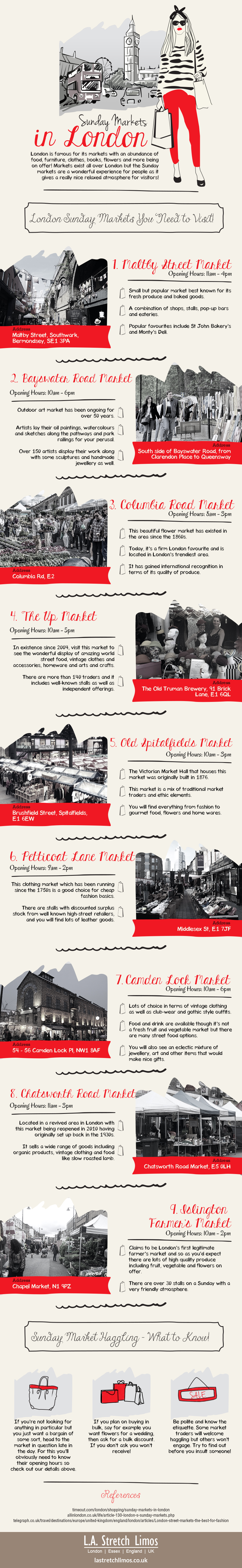 Sunday Markets In London infographic