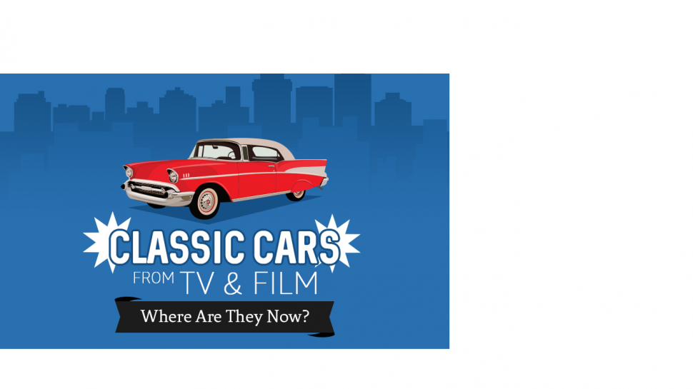 Classic Cars from TV & Film: Where Are they Now- Header Image