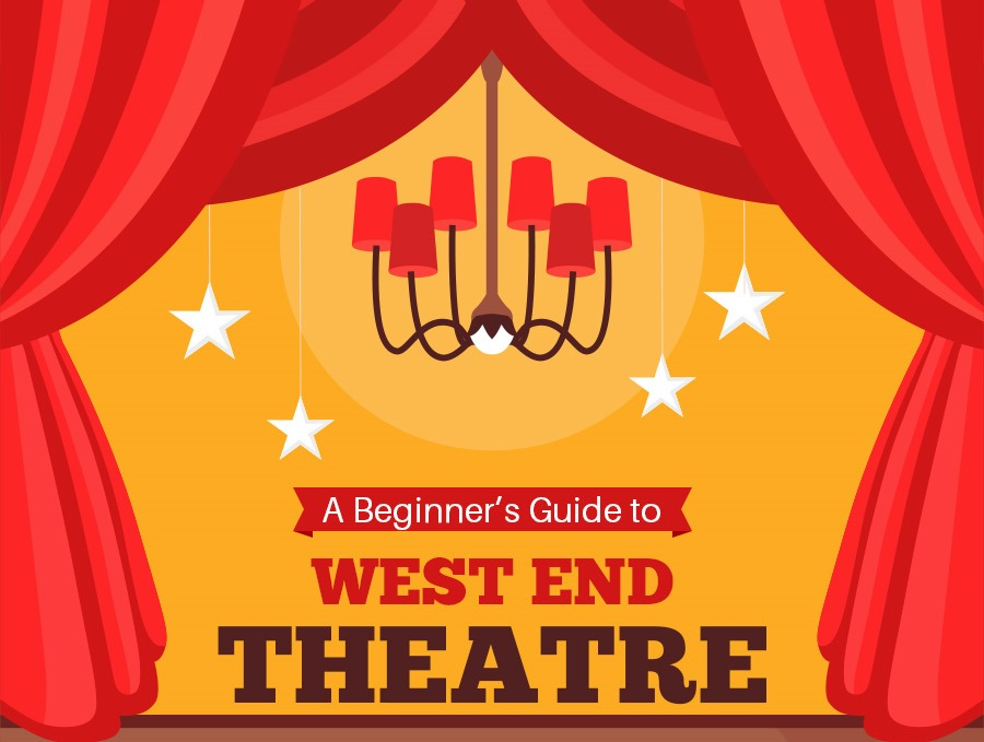 A-Beginners-Guide-to-West End-Theatre-featured-image