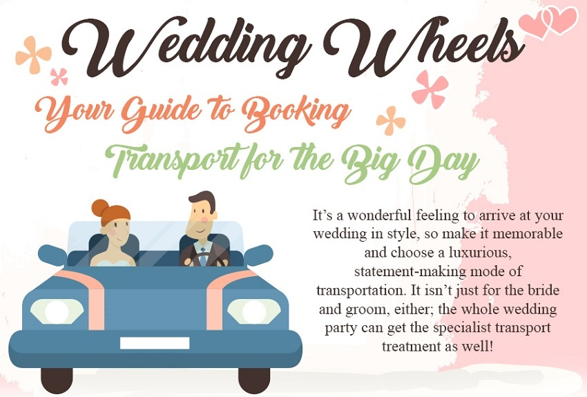 Wedding-Wheels-Your-Guide-to-Transport-for-the-Big-Day-featured-image